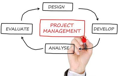 ciclo di gestione del progetto